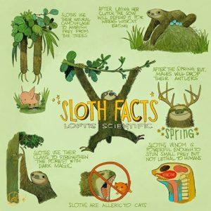 Sloth Meme - Sloth Facts. Loftis Scientific.